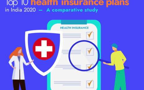Top 10 health insurance plans in India 2020